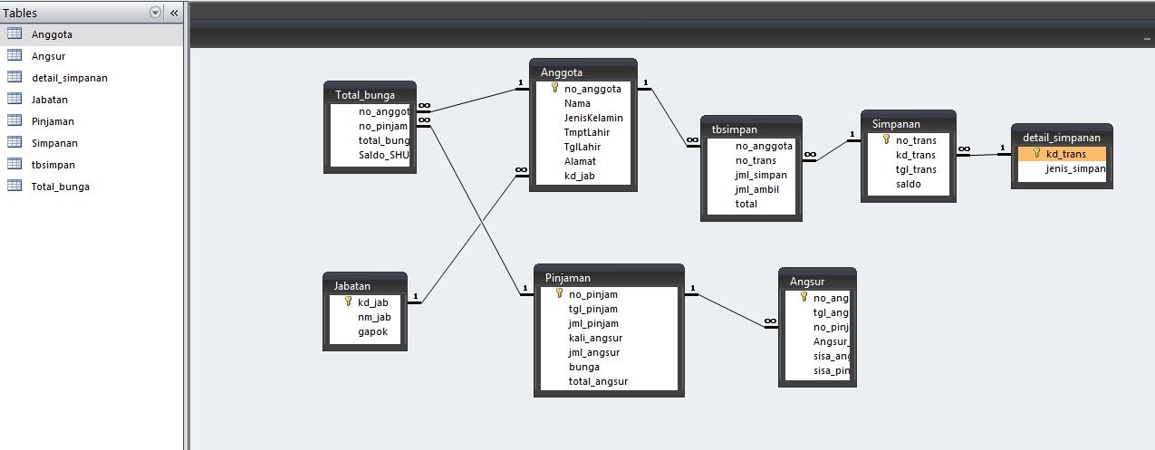 visual basic 6.0 database tutorial pdf